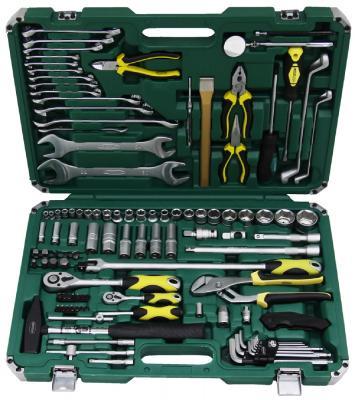 Список лучших производителей инструментов