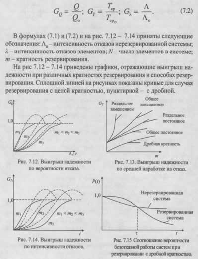 Классификация методов резервирования
