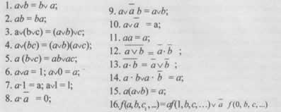 Логико-вероятностные методы расчета резервированных систем