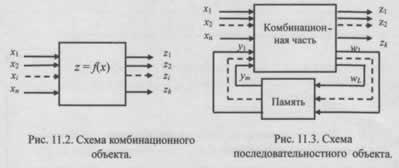Диагностические модели дискретных объектов