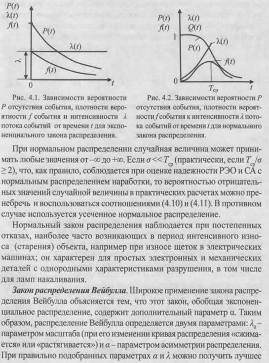 Законы распределения непрерывных случайных величин