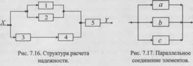 Расчет надежности, основанный на использовании параллельно-последовательных структур