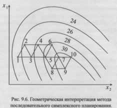 Настройка радиоэлектронного оборудования и средств автоматики как средство повышения надёжности