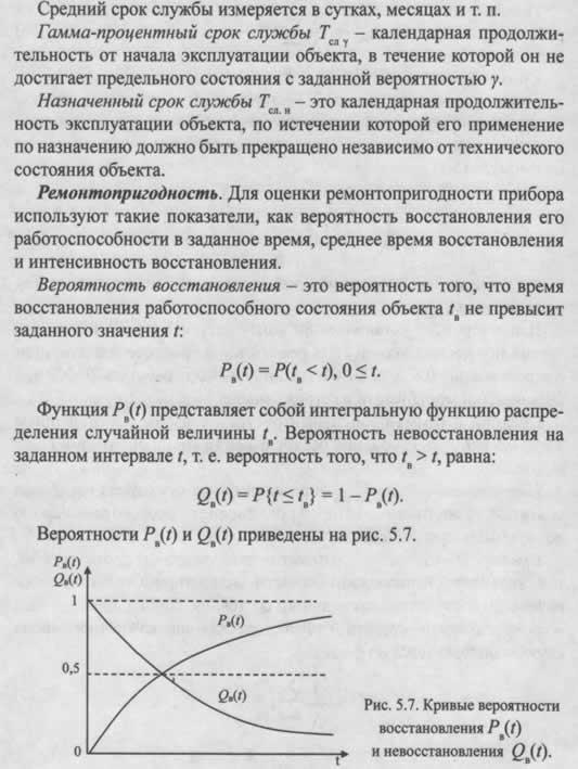 Единичные показатели надежности