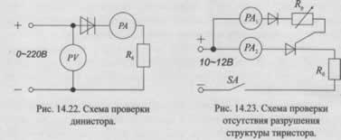 Диагностирование дискретных полупроводниковых элементов РЭО и СА