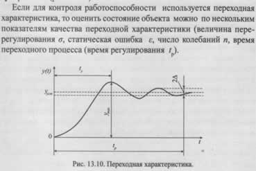 Условия и проверка работоспособности непрерывной системы автоматического управления