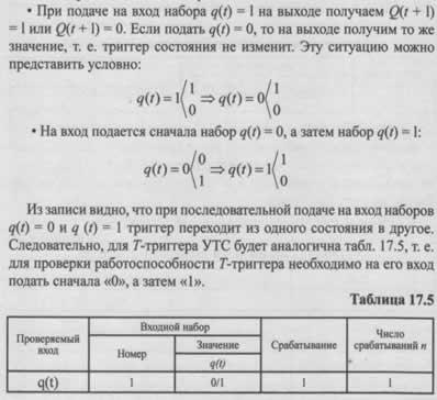 Диагностирование элементов памяти методом обобщенной контрольной точки