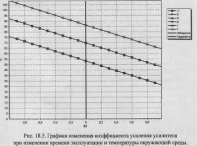 Программное обеспечение аналитического прогнозирования