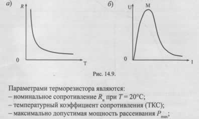 Конструктивно-технологические разновидности резисторов