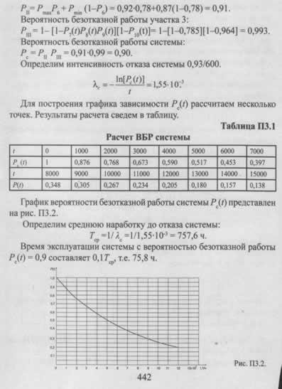 Пример определения вероятности безотказной работы системы со смешанным соединением элементов