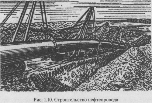 Трубопроводный транспорт