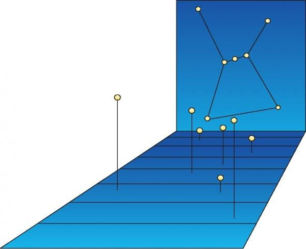 Какое расстояние между звездами одного созвездия?