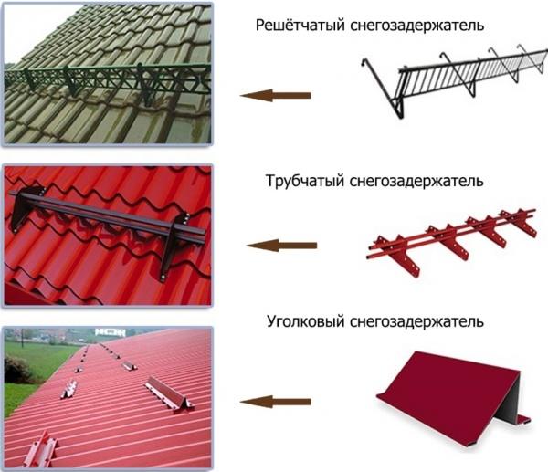 Снегозадержатели на крышу: виды