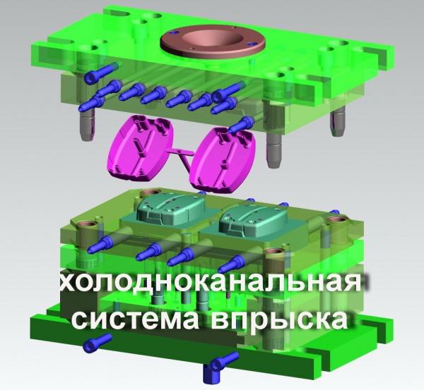 Виды пресс-форм для литья пластмассовых изделий